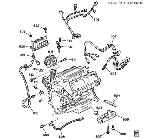 online service manuals 1996 oldsmobile ciera engine control 2001 chevy cavalier serpentine belt diagram 2001 free engine image for user manual download