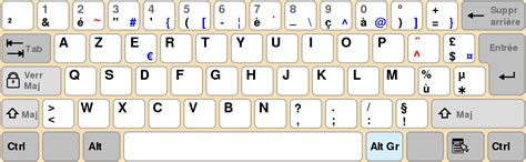 text layout en francais file clavier azerty svg wikimedia commons