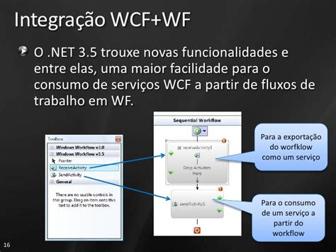 wcf workflow aab304 windows workflow foundation wcamb