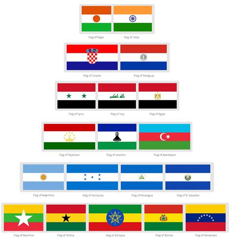 flags of the world horizontal stripes flags of the world the dialogue