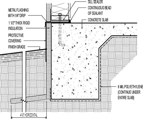 slab foundation floor plans 25 best ideas about slab foundation on vinyl siding repair faux rock siding and