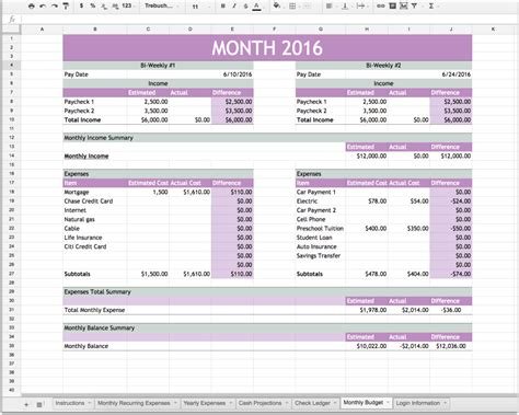 Budget Planner Free 1 Monthly Financial Planning Spreadsheet Templates for Business Finance