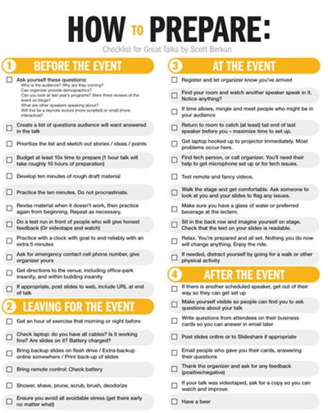 How To Prepare For An Updated Speaking Checklist For Great Talks Printable