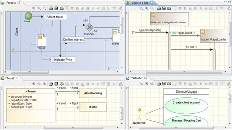 uml and bpmn modeling support of uml2 and bpmn2 diagrams