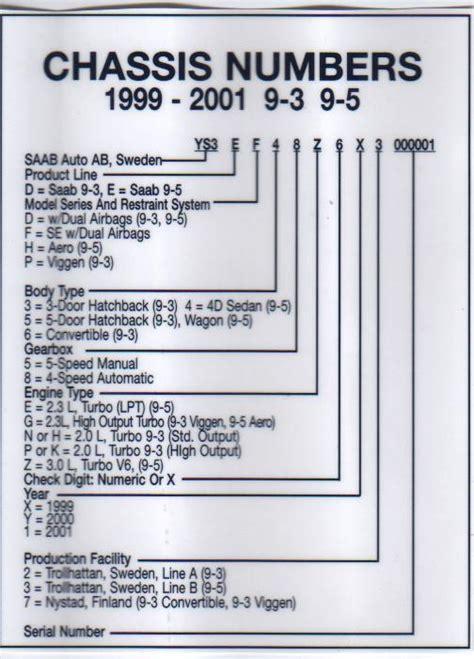 saabnet 1999 2001 saab 9 5 9 3 vin decoder chassis numbers