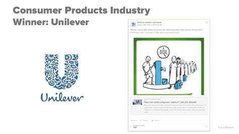 Consumer Products Definition Industry Mba by Trackmaven Consumer Products Industry Winner