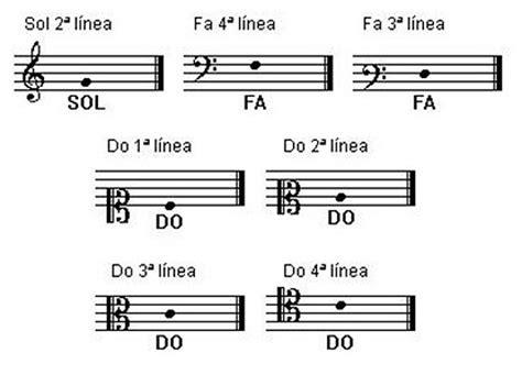 las posturas clave en 8495376849 por cada bala dos notas del comp 225 s nociones b 225 sicas de solfeo