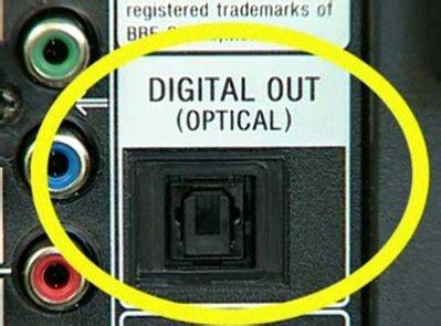 Kabel Optical Digital Audio Out Tvkabels Nl Tvkabels