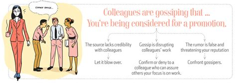 the dangers of office gossip and how to avoid it what to do when you are the subject of office gossip wsj