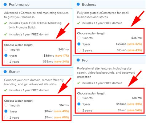 weebly pro templates weebly pricing review starter pro business