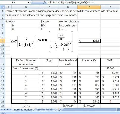 como hacer un cuadro de amortizacion sistema frances calculo prestamo excel sistema frances prestamostente