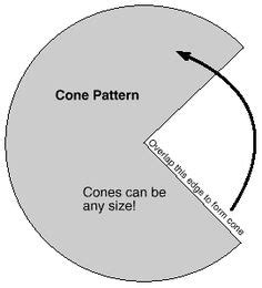 How To Make A Cone Shape From Paper - printable paper cone template i needed this about a month