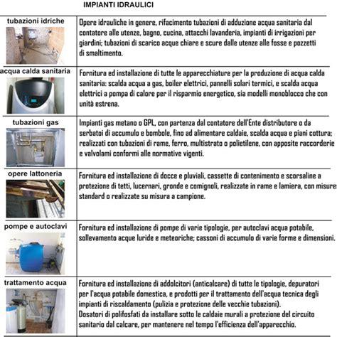 tubazioni bagno tubazioni bagno risposta per intervenire sugli scarichi