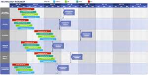 free roadmap templates free product roadmap templates smartsheet