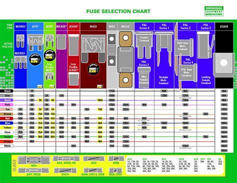 Car Types Of Fuses by Littelfuse 00940560zxa Mircro2 Blade Fuse Commercial