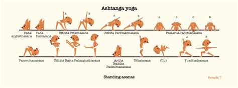 imagenes de ashtanga yoga estilos en yoga ॐ vive cruelty free