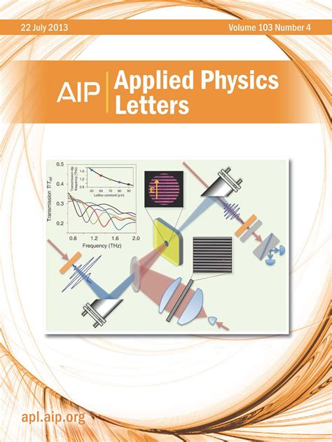 appl phys lett photonic phononic and meta materials