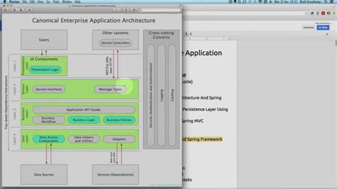 java project architecture diagram java application architecture tutorial 1 wiring up the