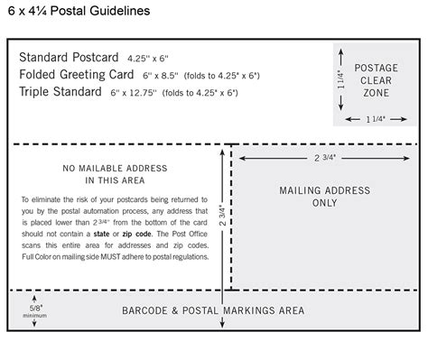 usps layout guidelines for postcards postcard guidelines postal guidelines km creative