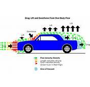 Car Aerodynamics Basics How To &amp Design Tips  FREE