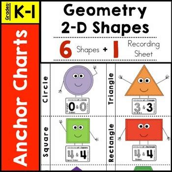 2d shapes anchor chart by mr elementary math | teachers