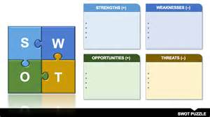 Swot Template Free by 14 Free Swot Analysis Templates Smartsheet
