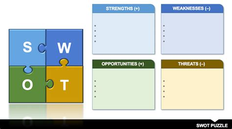 swot analysis template powerpoint 14 free swot analysis templates smartsheet