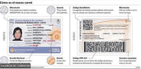 licencia de conducir en venezuela solicitud y requisitos adipiscor 191 c 243 mo renovar la licencia de conducir buenos