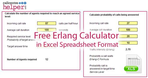 Erlang C Calculator Excel Including Shrinkage Call Volume Forecasting Excel Template