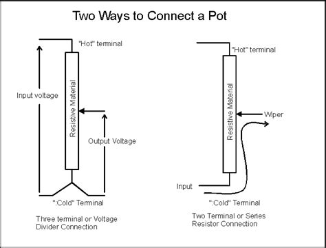 resistor in parallel with potentiometer the secret of pots