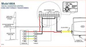 nest thermostat humidifier wiring diagram nest get free image about wiring diagram