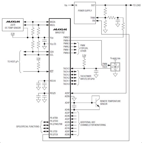 maxim integrated products application notes max31782 datasheet the max31782 provides a complete solution for the monitoring