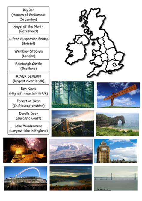 Landscape Ks1 Britains Landscapes Physical And Human Features By