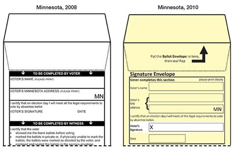 Disenfranchised By Bad Design Propublica Absentee Ballot Envelope Template