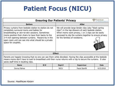 Top Mba With Healthcare Focus by Patient Focus Nicu Source Healthcare Kaizen