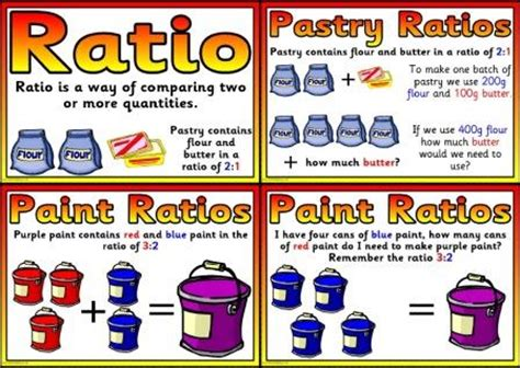 ks2 ideas for teaching ratio and proportion ratio and proportion ks2 powerpoint ratio simplication