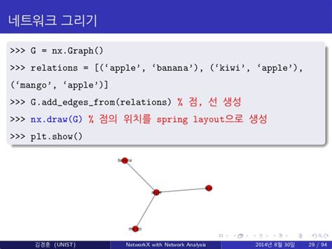networkx layout spectral layout 20140830 pycon2014 networkx를 이용한 네트워크 분석