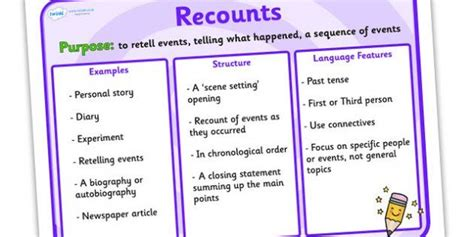 printable recount poster features of recounts poster recounts writing a recount