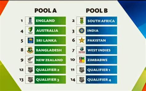 2015 cricket world cup match schedule icc cricket world cup 2015 schedule in pst time table