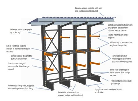 guide to cantilever racking systems sec storage