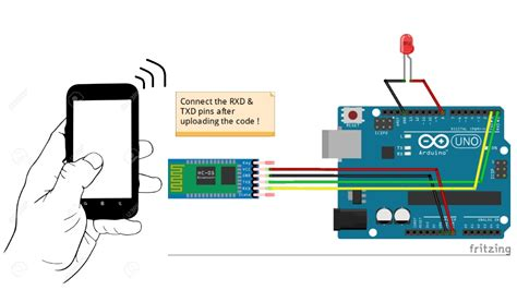 tutorial arduino bluetooth android control leds with your android arduino bluetooth module