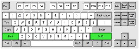 keyboard layout best best photos of printable keyboard layout template
