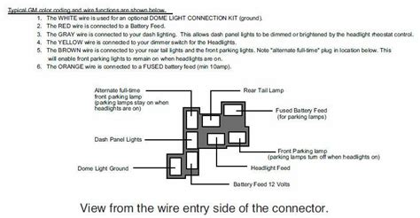 gm ignition switch wiring diagram efcaviation hei coil