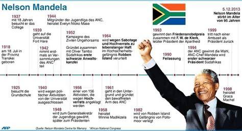 Nelson Mandela Lebenslauf Auf Englisch Die Welt Trauert Um Nelson Mandela Nachrichten
