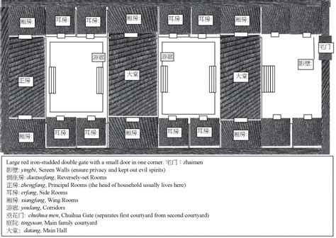 Traditional Floor Plans by