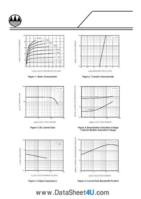 h 945 transistor datasheet pdf h945 datasheet npn silicon transistors datasheetcafe