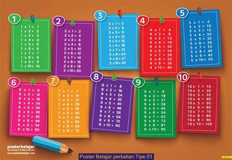 jual poster belajar matematika perkalian tipe 01 tipe
