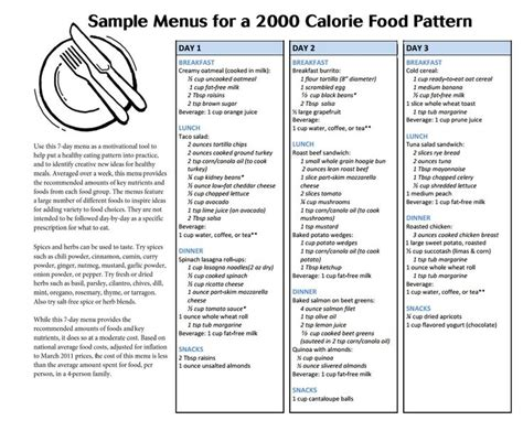 protein 2000 calorie diet 25 best ideas about 2000 calorie meal plan on