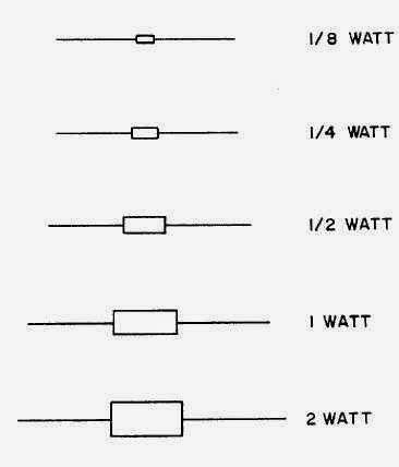 ukuran resistor 2 watt belajar elektronika dasar