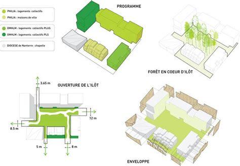 Landscape Architecture Diagrams Landscape Architecture Design Diagram Landscape Ideas